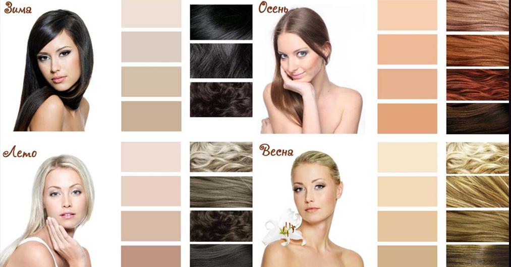 Как правильно определить свой цветотип?