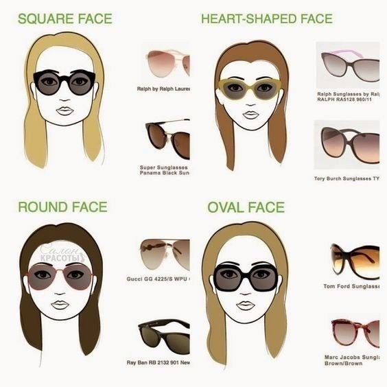 Как подобрать очки по форме лица и выглядеть шикарно